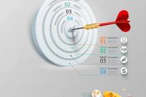 营销变革|精准营销时代,如何升维客户关系?